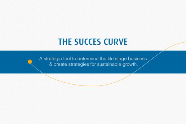Succes Curve